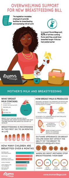 How Parliament's New Law on Breastfeeding Will Impact Mothers in Kenya | Lifestyle | KenyaBuzz