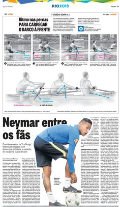 The second installment of our print infographics selection about the Olympics in Rio de Janeiro Neymar, Remo, Rio 2016, Infographics, Olympics, Sports, Rio De Janeiro, Hs Sports, Infographic