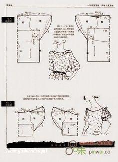 اكمام تفصيل مجاني Manches patron gratuit à partir de patron de base Free pattern… Dress Sewing Patterns, Sewing Patterns Free, Clothing Patterns, Free Pattern, Top Pattern, Sewing Hacks, Sewing Tutorials, Sewing Projects, Sewing Sleeves