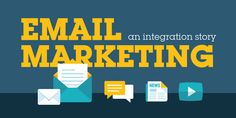 Email remains the workhorse of digital marketing strategies with a worldwide user base of more than 897MM accounts. More impressive than email's solo...