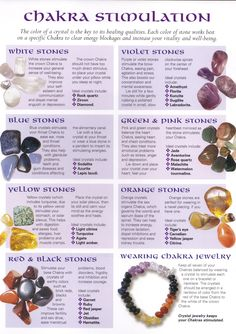 stones and chakras