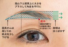 Beauty Makeup, Eye Makeup, Hair Beauty, Harajuku Japan, Kawaii Fashion, Life Hacks, Make Up, Eyes, Yahoo