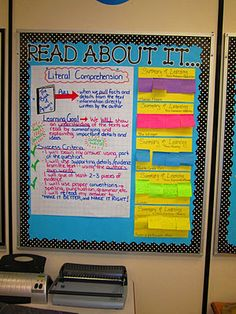 Runde's Room: New Guided Reading Groups  Love the ideas on this board w/ the anchor chart & the smaller blocks for each group to summarize the focus skill for the week on a sticky note.