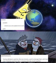 Gravity Falls Tumblr posts