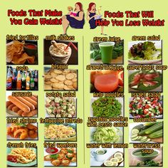 Focus on the #foods that hep you #gain #weight and #lose weight...  Start getting the body you want!!! #inlifehealthcare