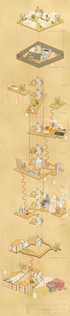 Risk Theme Park, Exploded Axonometric - Soon-min Hong, Architecture, Royal College of Art