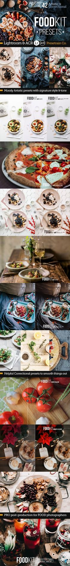 FoodKit - 42 Food Presets for Lightroom & ACR by Presetrain FoodKit is a must-have collection of professional presets for food photographers, wedding photographers, food bloggers or small bu