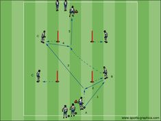 Soccer dribbling training soccer training drills for beginners,fun football drills for 10 year olds individual technical soccer drills,soccer practice for toddlers fun youth football camp drills. Soccer Passing Drills, Football Coaching Drills, Soccer Drills For Kids, Soccer Training Drills, Soccer Workouts, Soccer Practice, Soccer Skills, Youth Soccer, Football Tactics