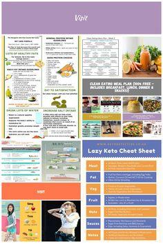 Public Diet Plan Alimenticio #getfit #dietplan1month diet plan alimenticio Clean Eating Meal Plan, Clean Eating Recipes, Best Protein, Best Diet Plan, Best Diets, Healthy Fats, Meal Planning, How Are You Feeling, Public