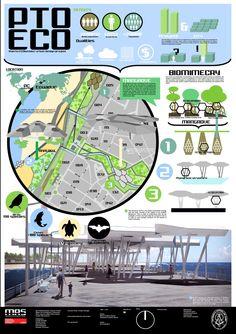 Thesis public space urban criteria