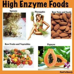 High Enzyme foods...