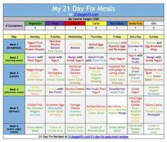 21 Day Fix Workout via @https://www.pinterest.com/daystofitness/
