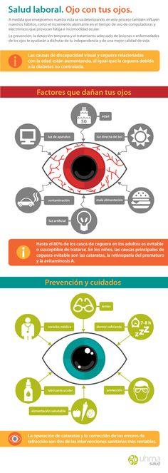 Salud laboral. Infografía sobre salud ocular. / Eye health infographic.