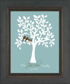 Huwelijks cadeau, cadeau bruidspaar, bruiloft cadeau, familie cadeau, persoonlijk cadeau, volledig op wens te maken: kleur, lettertype, tekst, met of zonder lijst, etc