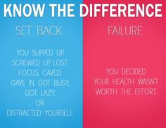 Set back vs. failure