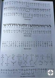 """Sigils, Ciphers and Scripts: History and Graphic Function of Magick Symbols"" by M. This book is highly recommended - it packs a very large amount of accurate information into its 64 pages. ""The world is language"". Alphabet Code, Alphabet Symbols, Ancient Alphabets, Ancient Symbols, Ancient Scripts, Viking Symbols, Egyptian Symbols, Viking Runes, Ancient Egypt"