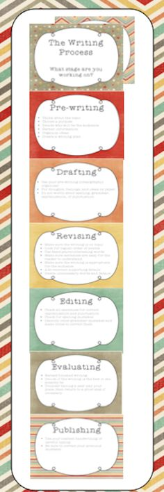 Great way to keep track of where students are in the writing process!  http://www.teacherspayteachers.com/Product/Writing-Process-Progress-Clip-Chart-737796