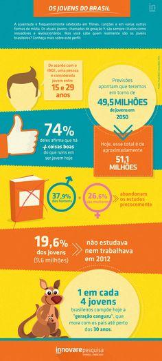#juventude #jovens #youth #genY #generationY #geracaoY #geracaocanguru #ibge #dados #data #educacao #futuro #pesquisa #dados #innovare #innovarepesquisa #ibge