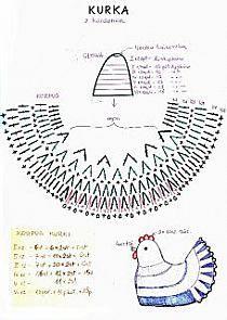 Crochet Hen Egg Cozy Pattern from Vintage Crochet Designs Crochet Potholders, Crochet Motif, Crochet Designs, Crochet Doilies, Crochet Stitches, Braided Rag Rugs, Crochet Chicken, Easter Crochet Patterns, Easter Egg Crafts