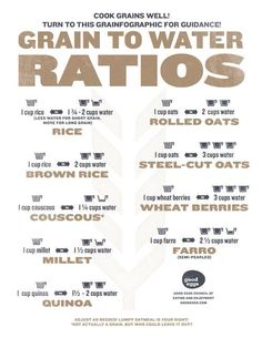 Have a Hard time remembering how much water to use? Print this handy chart and hang it in your pantry..