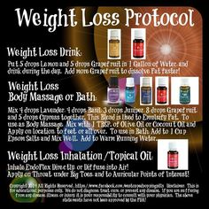 Weight Loss Protocol with Young Living Essential Oils! www.thewelloiledlife.com for oil info: