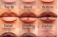 contour des lèvres
