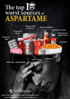 The Top 10 Worst Sources of Aspartame - Infographic by the Health Ranger