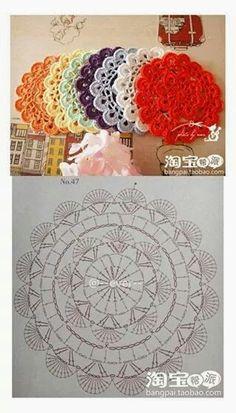 Crochet coasters diagram ganchillo 54 ideas for 2019 Crochet Coaster Pattern, Crochet Mandala Pattern, Crochet Circles, Crochet Flower Patterns, Crochet Diagram, Crochet Round, Crochet Chart, Crochet Squares, Thread Crochet