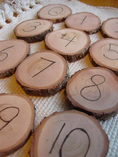 Numbers on log slices
