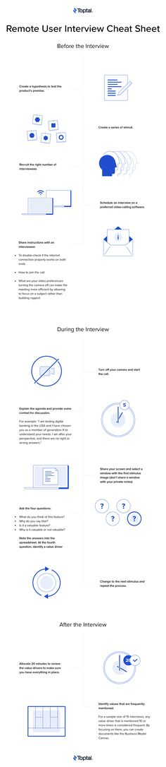 How to Conduct Remote User Interviews [Infographic]. #UserInterviews Blog Design, Web Design, Graphic Design, Find Facebook, Non Disclosure Agreement, Content Marketing, Remote, Infographic, Interview