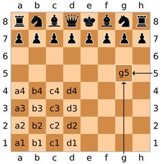 Portable Game Notation (PGN) is a plain text computer-processible format for recording chess games (both the moves and related data), supported by many chess programs. How To Win Chess, Chess Moves To Win, Chess Opening Moves, Chess Tricks, Chess Squares, Chess Tactics, Chess Puzzles, Giant Chess, Chess Strategies
