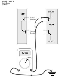 Diagram of CIMs (CAMA Interface Module) connecting to VoIP