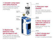 CTP - Tips to Help Avoid Vape Battery Explosions Infographic Plastic Vials, Hookah Pen, Quit Smoking Motivation, Battery Safety, Smoking Effects, Shops, Health Department, Vape Shop, Electronic Cigarette
