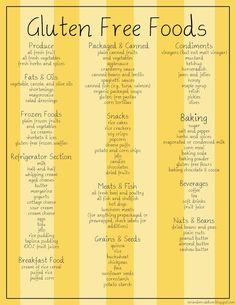 .List of gluten free foods