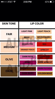 Lipstick Guide For Your Skin Tone!