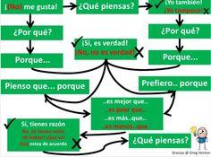 Spanish GROUP TALK learning mat