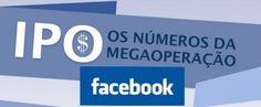 IPO: Tudo que precisa saber sobre o Facebook na bolsa de valores