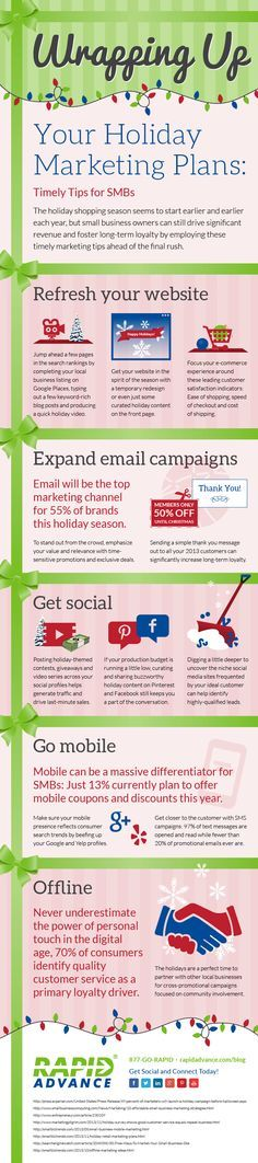 Infographic: Wrapping Up Your Holiday Marketing Plans