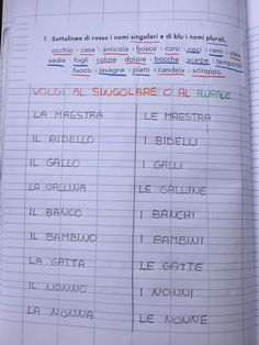 Il nome World Languages, Bullet Journal, Education, Learning, 3, Blog, Names, Alphabet, School