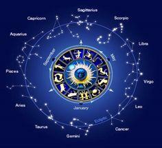 zodiac constellations - Google Search
