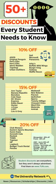 Student discounts are everywhere, but they aren't always advertised. Here are 50+ Student Discounts Every Student Needs to Know About!