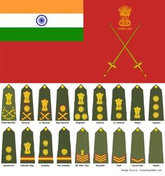 Indian Army Ranks and Recruitment Process Indian Army Slogan, Indian Army Recruitment, Indian Army Quotes, Army Ranks, Military Ranks, Gernal Knowledge, General Knowledge Facts, Indian Army Special Forces, National Defence Academy