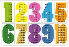 Education Discover Picture First Grade Activities First Grade Math Math Activities School Lessons Math Lessons Learning Multiplication Times Tables Math Notebooks Primary Maths First Grade Activities, Math Activities, School Lessons, Math Lessons, Teaching Kids, Kids Learning, Learning Multiplication, Math Math, Times Tables