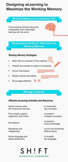 Maximizing the Working Memory in eLearning Infographic