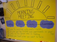 Morning Meeting chart & Responsive Classroom Ideas