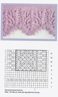 knitting, edging, lace, border.  b = knit through the back?  \ = ssk  / = k2tog  O = yo  . = purl?
