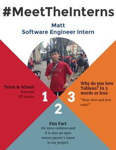 Tableau Software Tableau Profile Pinterest