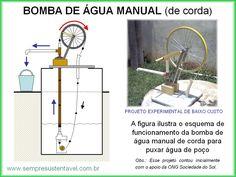 bomba-de-agua-model02.jpg (1024×768)