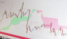 Erklärung doppelt Geld verdienen durch Trading und Copytrading... #erklärung #geldverdienen #trading #copytrading