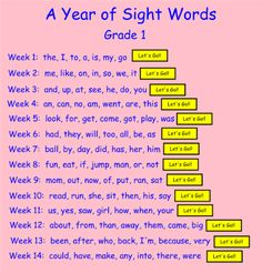 A year of sight words for first grade-SMART Notebook activities for each week.